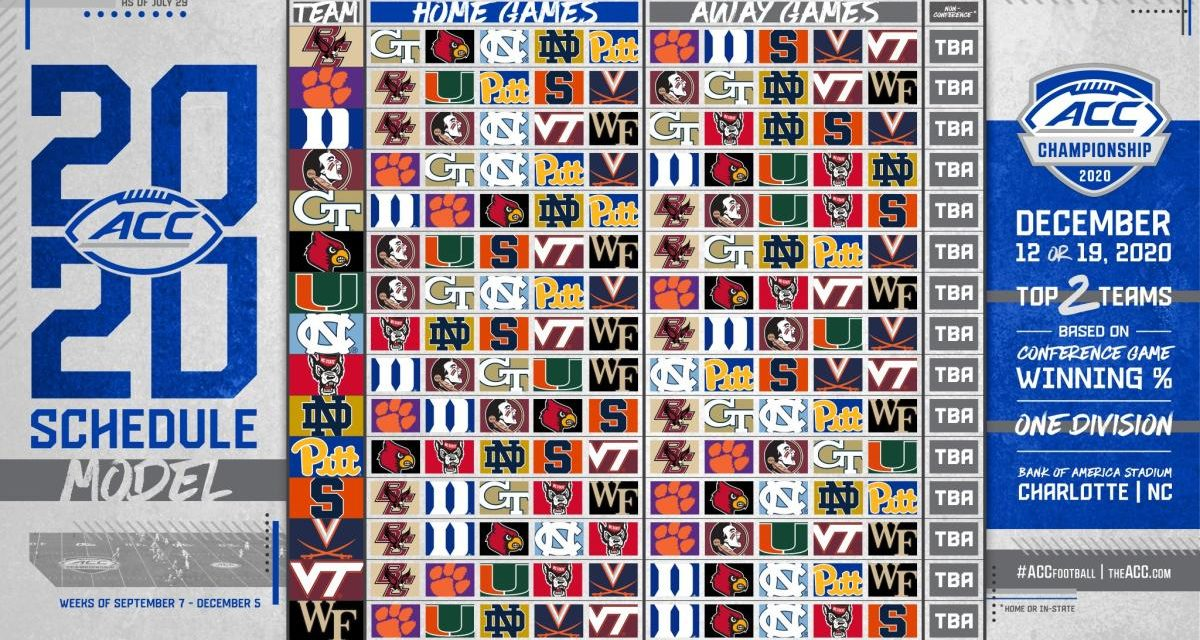 ACC Football's Revised 2020 Schedule: Key Changes, Winners and Losers